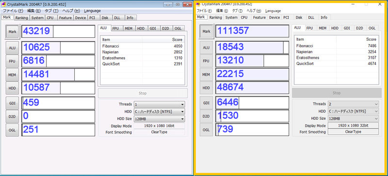 FX VPS CPU比較