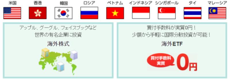 NISAの外国株式