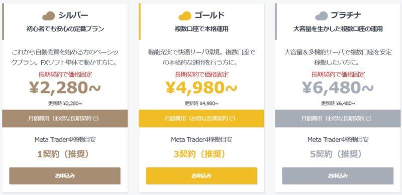 使えるネット価格表
