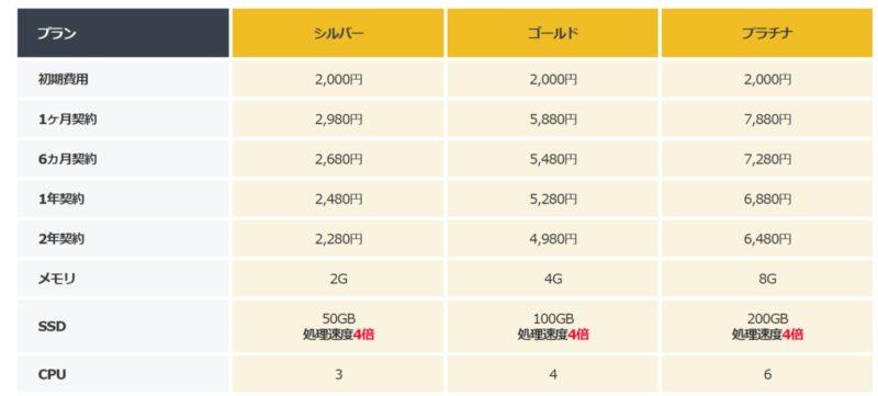 使えるネット価格表詳細